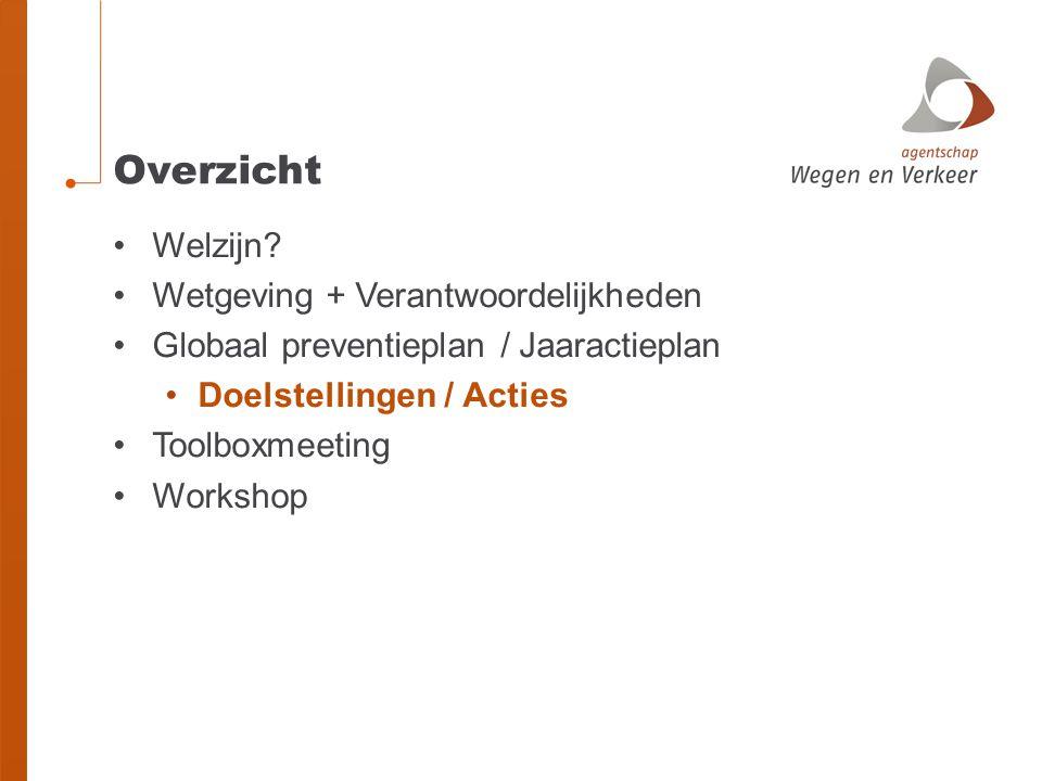 Overzicht Welzijn? Wetgeving + Verantwoordelijkheden Globaal preventieplan / Jaaractieplan Doelstellingen / Acties Toolboxmeeting Workshop