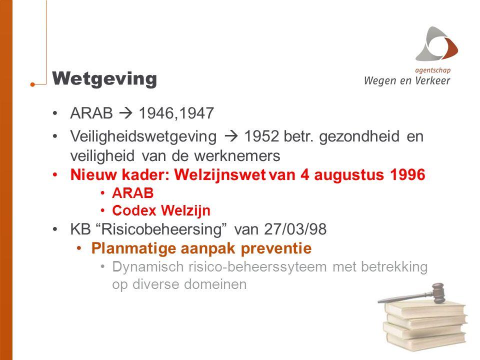 Wetgeving ARAB  1946,1947 Veiligheidswetgeving  1952 betr. gezondheid en veiligheid van de werknemers Nieuw kader: Welzijnswet van 4 augustus 1996 A