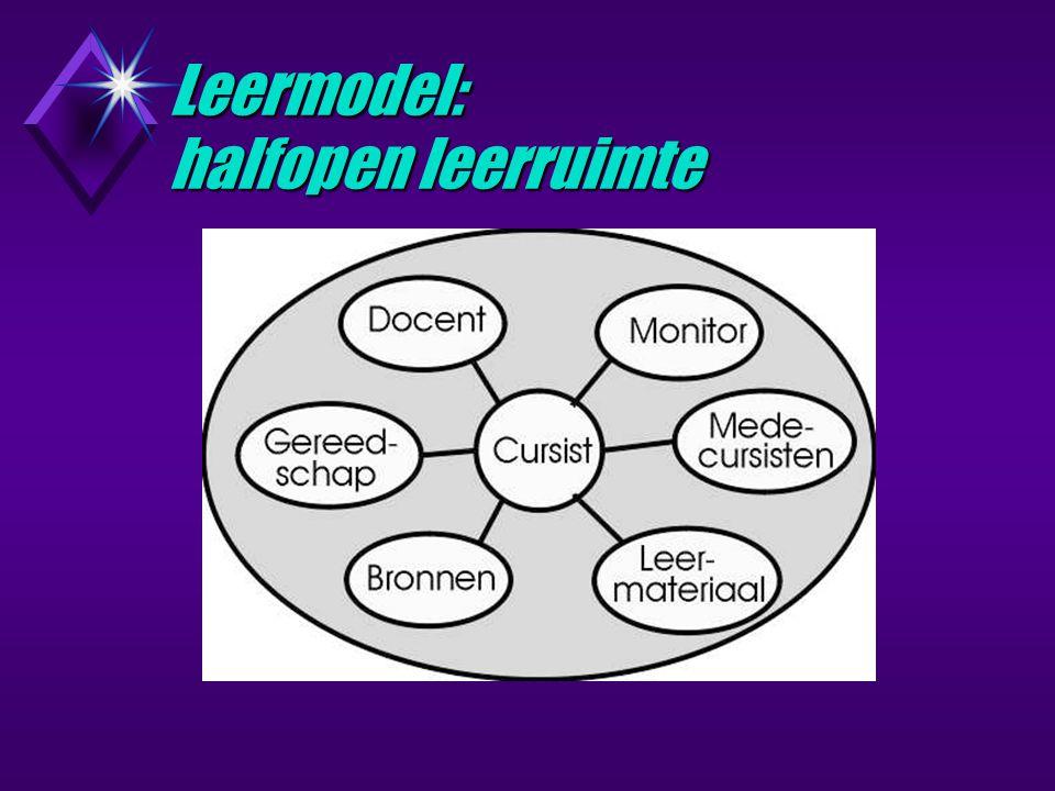 Leermodel: halfopen leerruimte