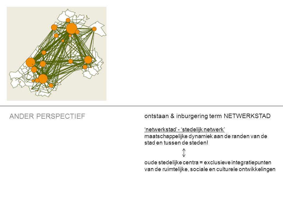 ontstaan & inburgering term NETWERKSTAD 'netwerkstad' - 'stedelijk netwerk' maatschappelijke dynamiek aan de randen van de stad en tussen de steden.