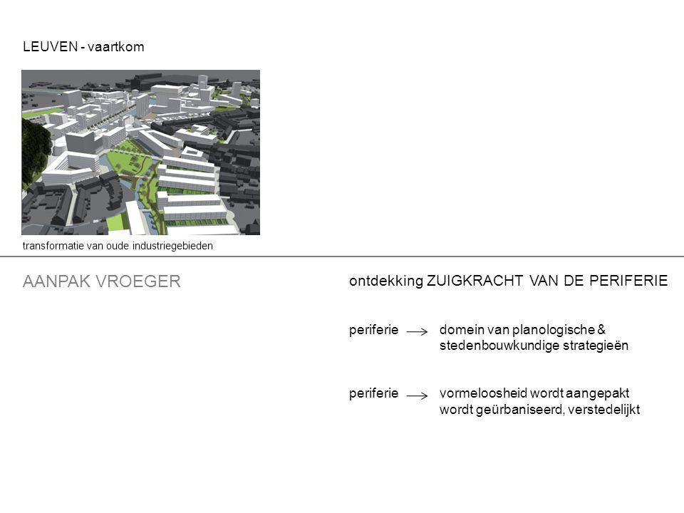 ontdekking ZUIGKRACHT VAN DE PERIFERIE periferie domein van planologische & stedenbouwkundige strategieën periferie vormeloosheid wordt aangepakt wordt geürbaniseerd, verstedelijkt AANPAK VROEGER transformatie van oude industriegebieden LEUVEN - vaartkom