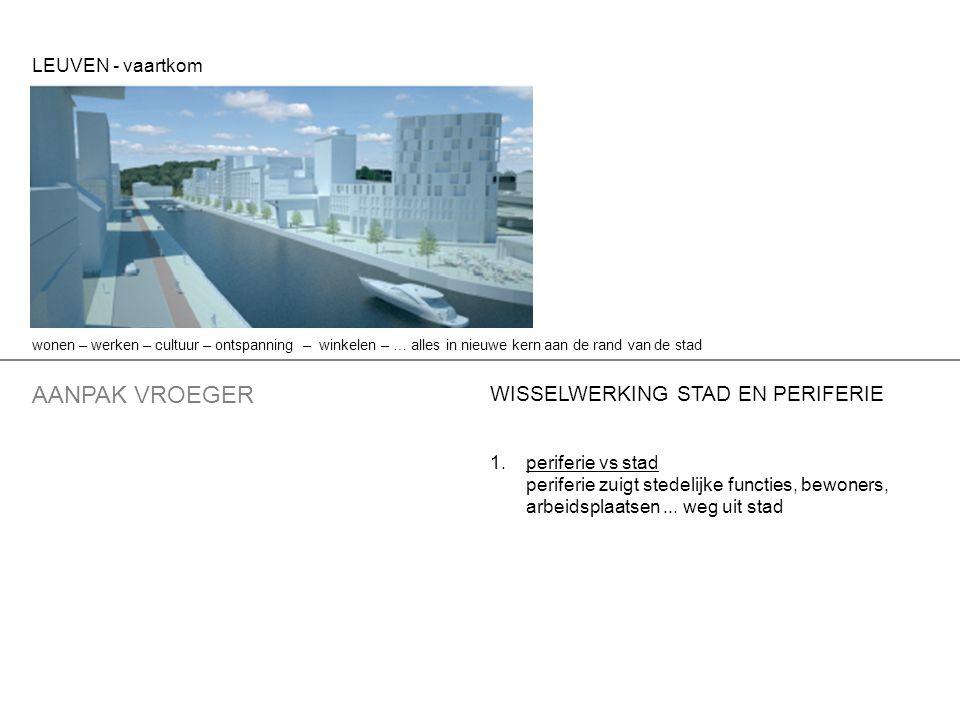 WISSELWERKING STAD EN PERIFERIE 1.periferie vs stad periferie zuigt stedelijke functies, bewoners, arbeidsplaatsen...