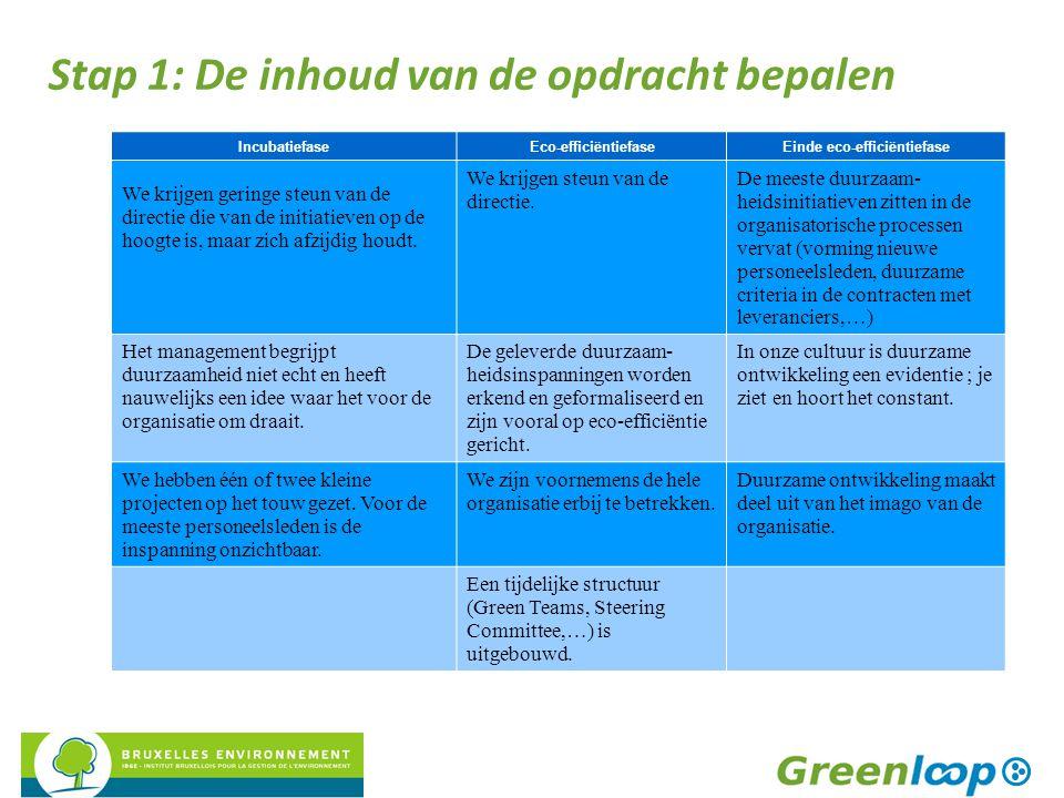 Stap 1: De inhoud van de opdracht bepalen IncubatiefaseEco-efficiëntiefaseEinde eco-efficiëntiefase We krijgen geringe steun van de directie die van d