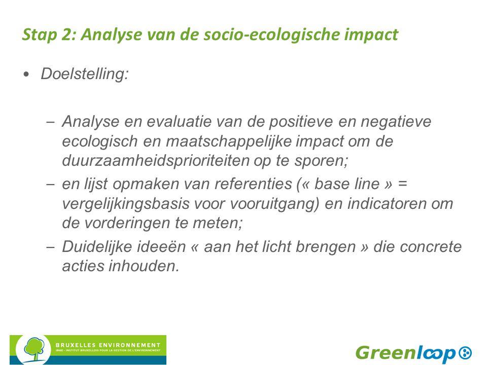 Stap 2: Analyse van de socio-ecologische impact Doelstelling: – Analyse en evaluatie van de positieve en negatieve ecologisch en maatschappelijke impa