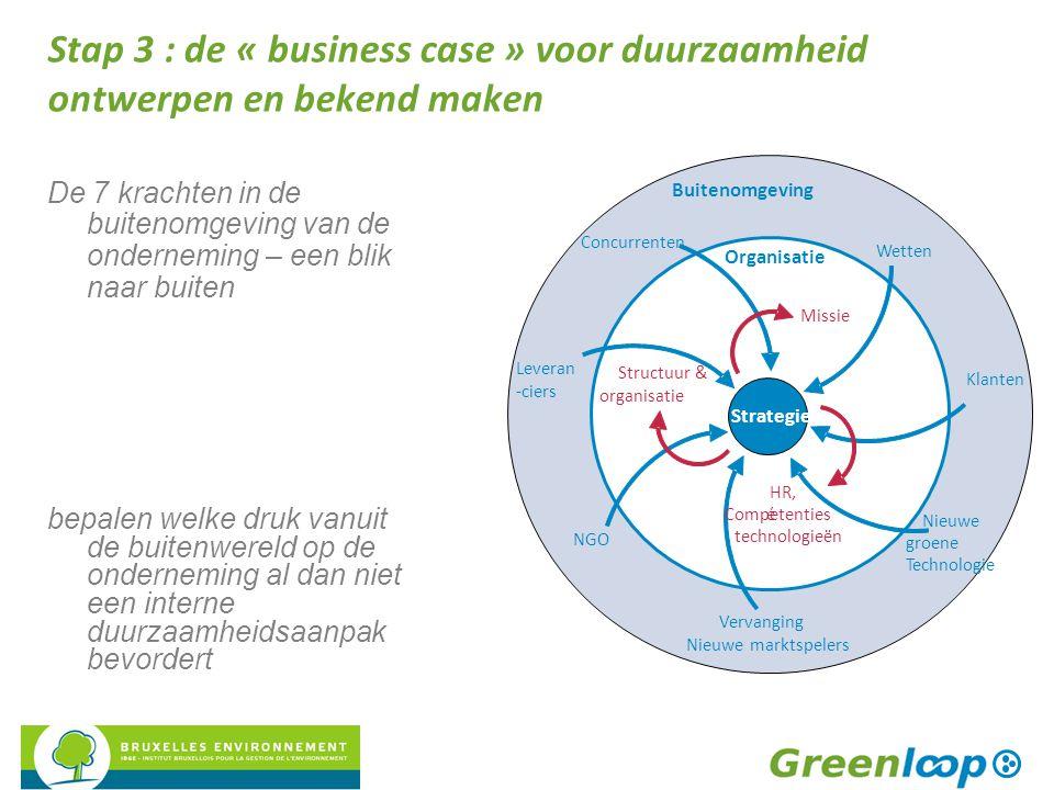 Stap 3 : de « business case » voor duurzaamheid ontwerpen en bekend maken De 7 krachten in de buitenomgeving van de onderneming – een blik naar buiten