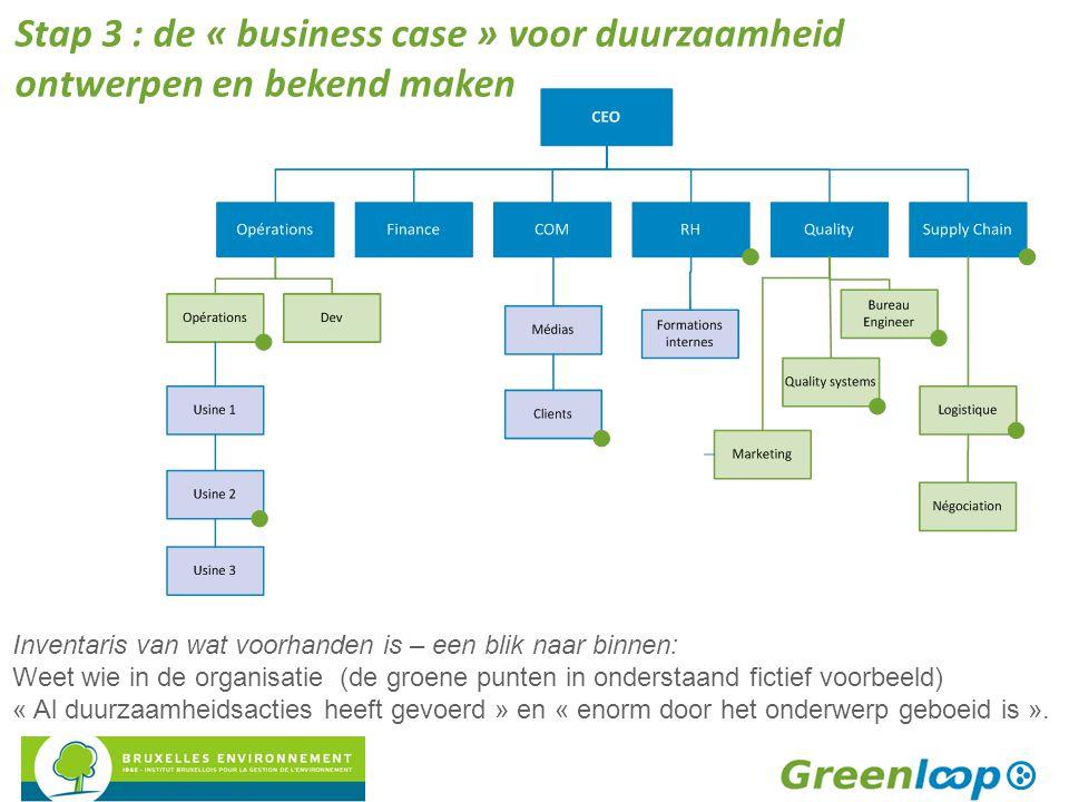 Inventaris van wat voorhanden is – een blik naar binnen: Weet wie in de organisatie (de groene punten in onderstaand fictief voorbeeld) « Al duurzaamh