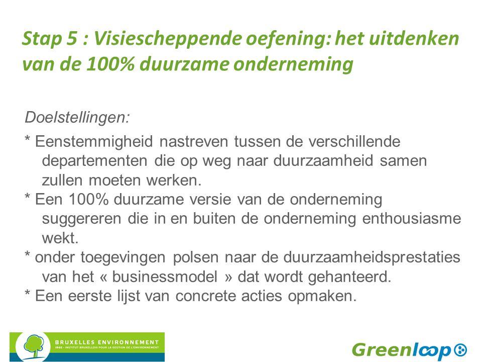 Stap 5 : Visiescheppende oefening: het uitdenken van de 100% duurzame onderneming Doelstellingen: * Eenstemmigheid nastreven tussen de verschillende d