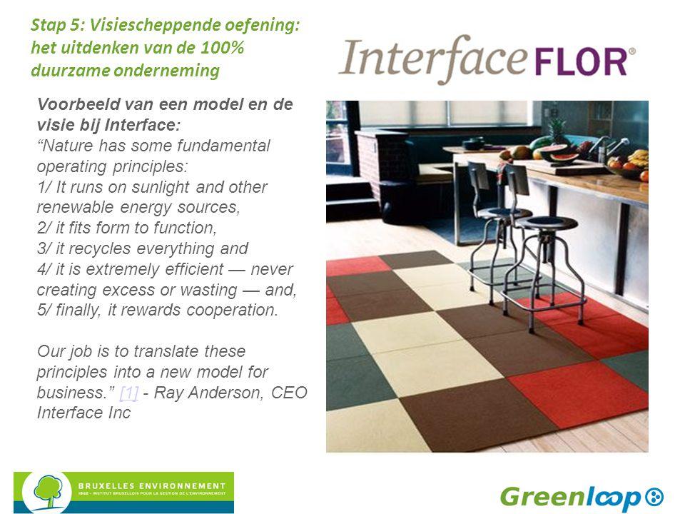 """Stap 5: Visiescheppende oefening: het uitdenken van de 100% duurzame onderneming Voorbeeld van een model en de visie bij Interface: """"Nature has some f"""