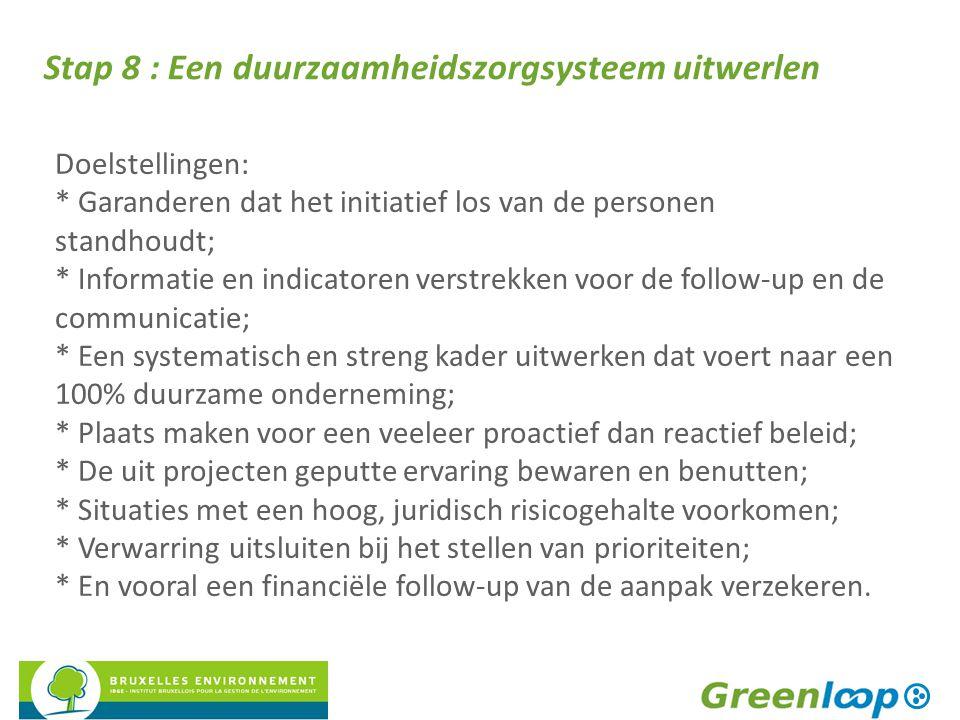 Stap 8 : Een duurzaamheidszorgsysteem uitwerlen Doelstellingen: * Garanderen dat het initiatief los van de personen standhoudt; * Informatie en indica