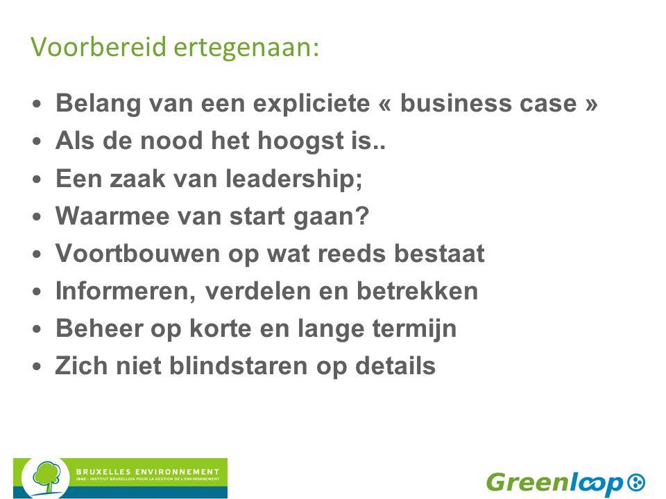 Voorbereid ertegenaan: Belang van een expliciete « business case » Als de nood het hoogst is.. Een zaak van leadership; Waarmee van start gaan? Voortb