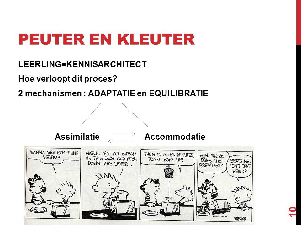 PEUTER EN KLEUTER LEERLING=KENNISARCHITECT Hoe verloopt dit proces? 2 mechanismen : ADAPTATIE en EQUILIBRATIE Assimilatie Accommodatie 10