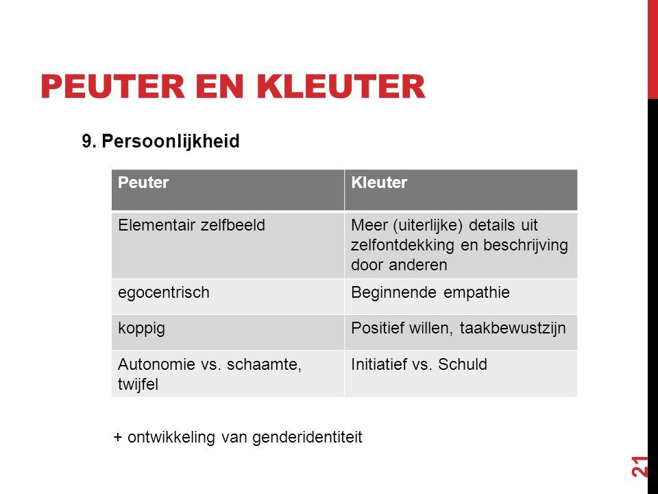 PEUTER EN KLEUTER 9. Persoonlijkheid 21 PeuterKleuter Elementair zelfbeeldMeer (uiterlijke) details uit zelfontdekking en beschrijving door anderen eg