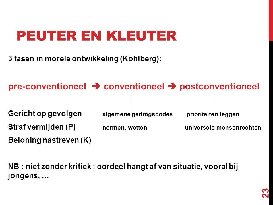 PEUTER EN KLEUTER 3 fasen in morele ontwikkeling (Kohlberg): pre-conventioneel  conventioneel  postconventioneel Gericht op gevolgen algemene gedrag