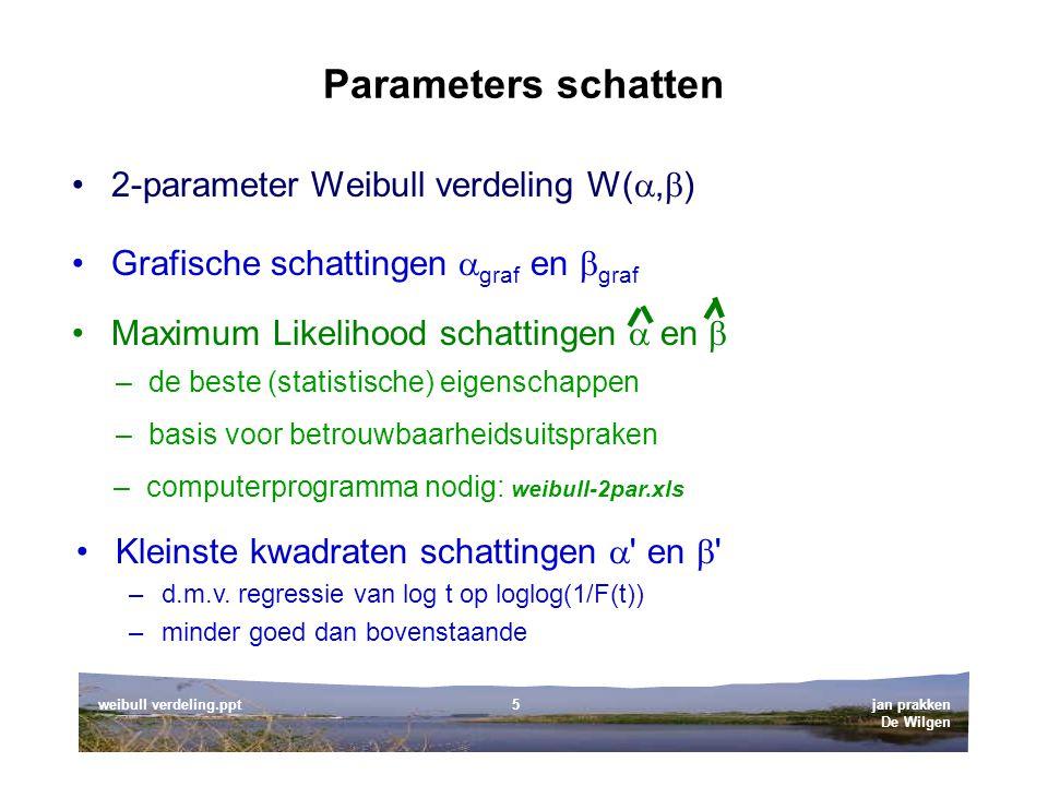 jan prakken De Wilgen weibull verdeling.ppt5 Parameters schatten 2-parameter Weibull verdeling W( ,  ) Grafische schattingen  graf en  graf Maximum Likelihood schattingen  en  Kleinste kwadraten schattingen  en  –d.m.v.
