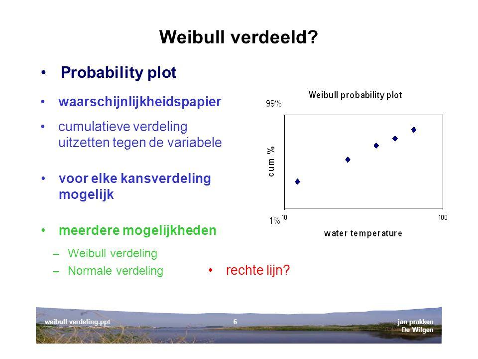 jan prakken De Wilgen weibull verdeling.ppt6 Weibull verdeeld.
