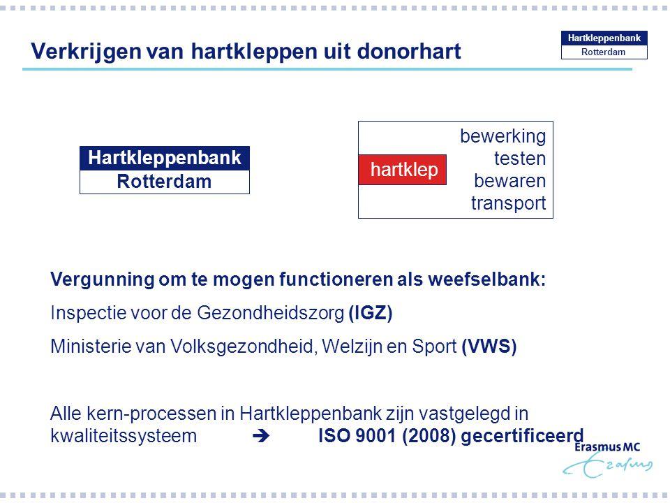 Verkrijgen van hartkleppen uit donorhart Rotterdam Hartkleppenbank Vergunning om te mogen functioneren als weefselbank: Inspectie voor de Gezondheidszorg (IGZ) Ministerie van Volksgezondheid, Welzijn en Sport (VWS) Alle kern-processen in Hartkleppenbank zijn vastgelegd in kwaliteitssysteem  ISO 9001 (2008) gecertificeerd bewerking testen bewaren transport Rotterdam Hartkleppenbank hartklep