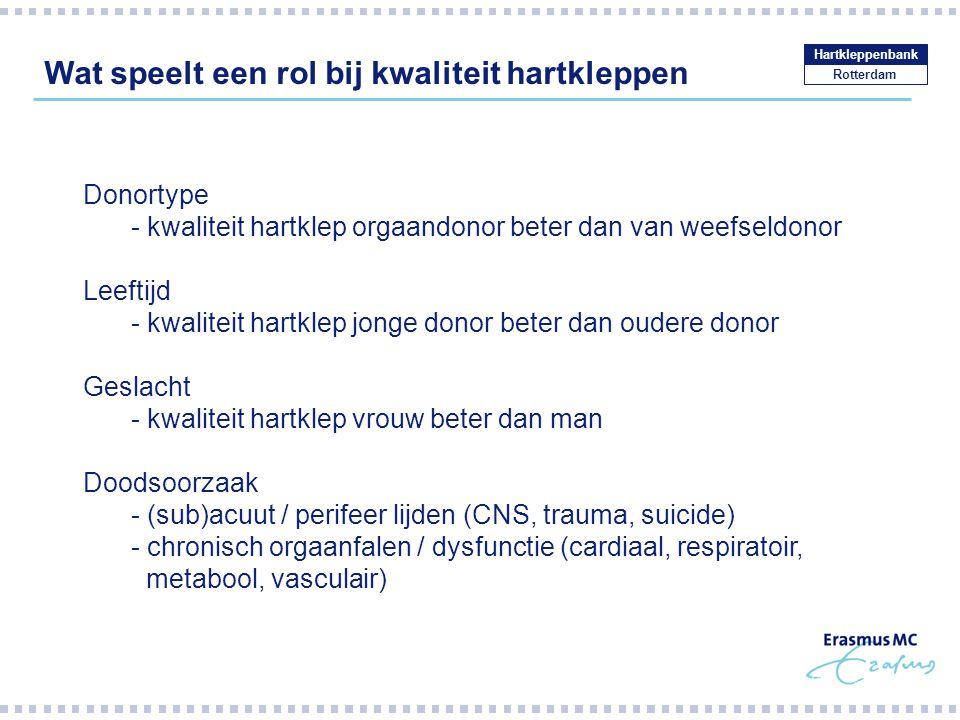 Wat speelt een rol bij kwaliteit hartkleppen Rotterdam Hartkleppenbank Donortype - kwaliteit hartklep orgaandonor beter dan van weefseldonor Leeftijd - kwaliteit hartklep jonge donor beter dan oudere donor Geslacht - kwaliteit hartklep vrouw beter dan man Doodsoorzaak - (sub)acuut / perifeer lijden (CNS, trauma, suicide) - chronisch orgaanfalen / dysfunctie (cardiaal, respiratoir, metabool, vasculair)