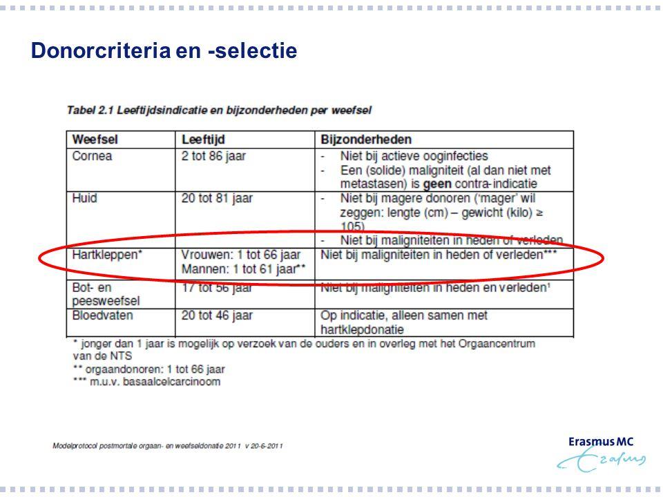 Contra-indicaties voor weefseldonatie
