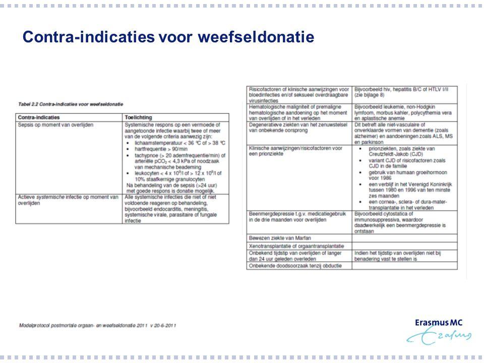 Keuren van hartkleppen Rotterdam Hartkleppenbank fenestratie hematoom gave klepslip Fibreuze plek met petechia pulmonaalaorta