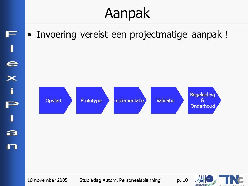 10 november 2005Studiedag Autom. Personeelsplanningp. 10 Aanpak Invoering vereist een projectmatige aanpak ! OpstartPrototypeImplementatieValidatie Be