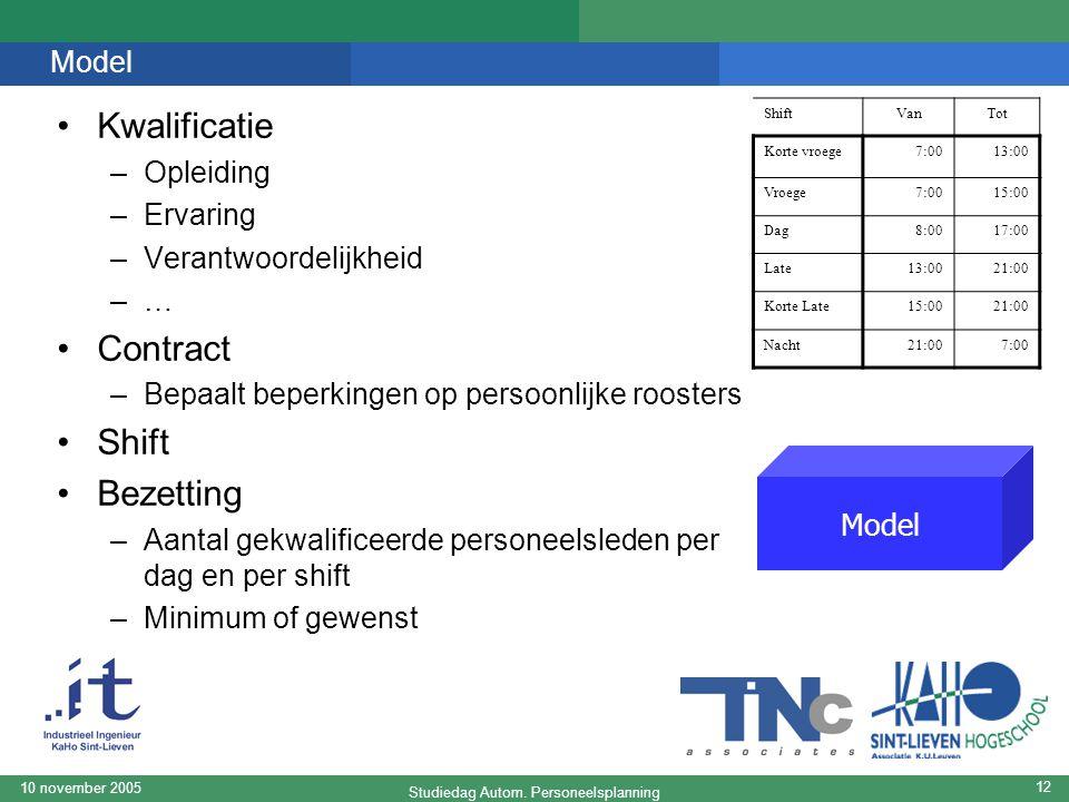 Studiedag Autom. Personeelsplanning 10 november 2005 12 Model Kwalificatie –Opleiding –Ervaring –Verantwoordelijkheid –… Contract –Bepaalt beperkingen