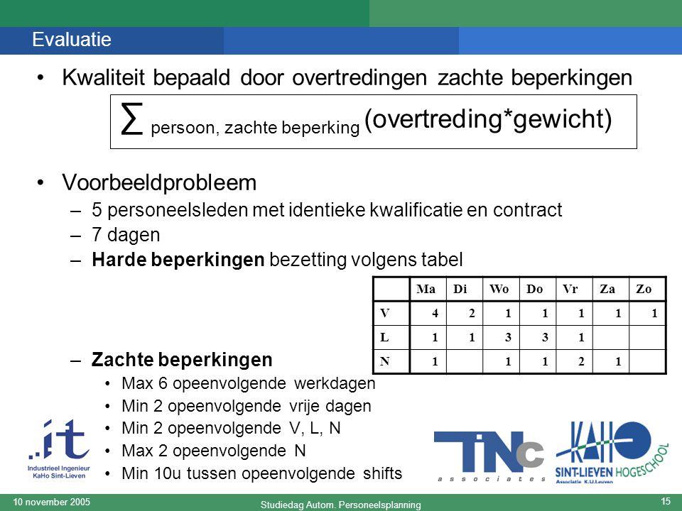 Studiedag Autom. Personeelsplanning 10 november 2005 15 Evaluatie Kwaliteit bepaald door overtredingen zachte beperkingen ∑ persoon, zachte beperking