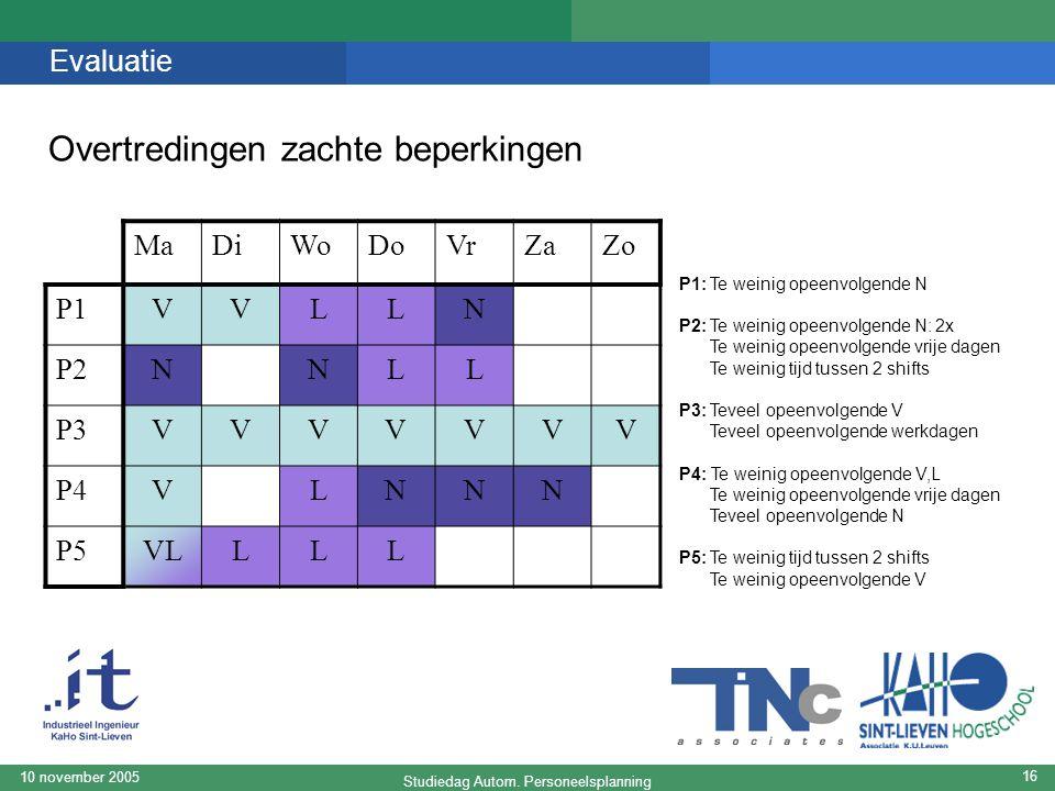 Studiedag Autom. Personeelsplanning 10 november 2005 16 Evaluatie Overtredingen zachte beperkingen MaDiWoDoVrZaZo P1VVLLN P2NNLL P3VVVVVVV P4VLNNN P5V