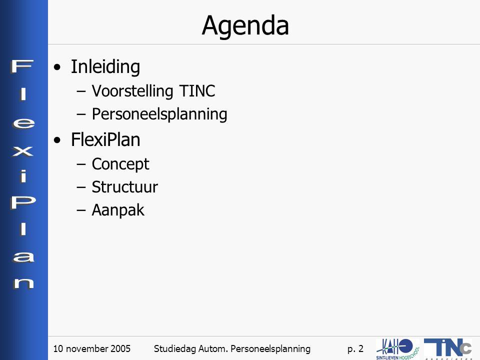 10 november 2005Studiedag Autom. Personeelsplanningp. 2 Agenda Inleiding –Voorstelling TINC –Personeelsplanning FlexiPlan –Concept –Structuur –Aanpak