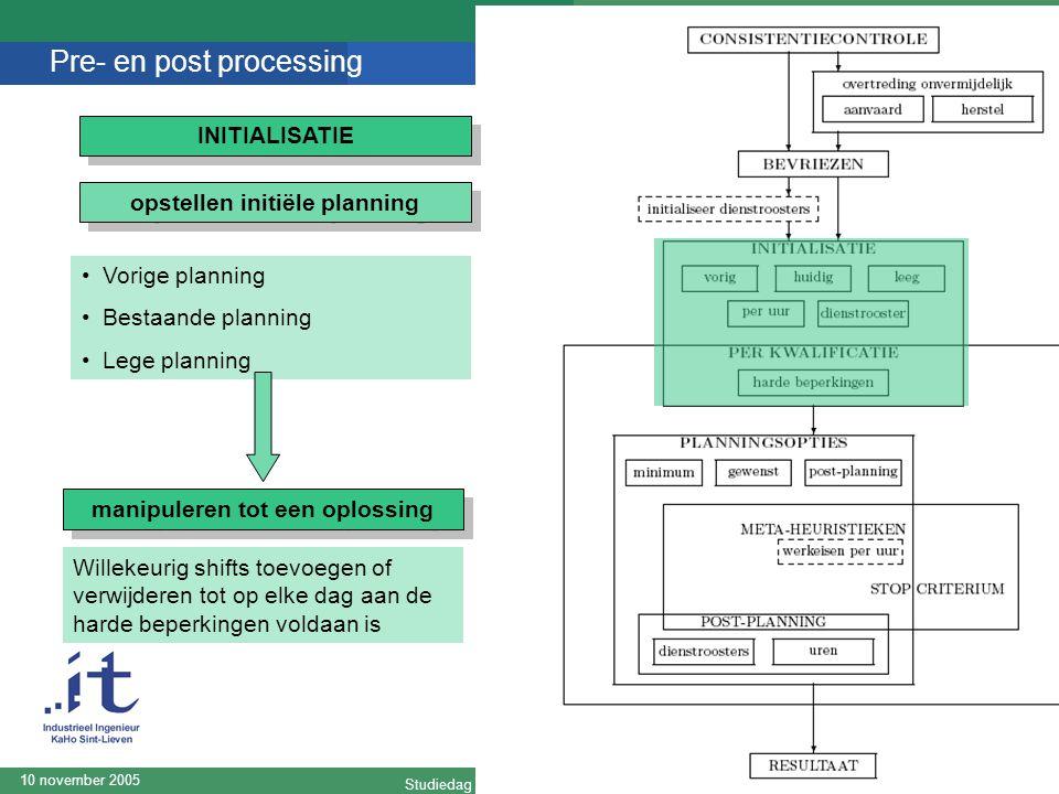 Studiedag Autom. Personeelsplanning 10 november 2005 24 opstellen initiële planning Vorige planning Bestaande planning Lege planning manipuleren tot e