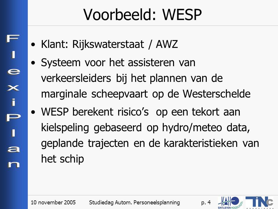 10 november 2005Studiedag Autom. Personeelsplanningp. 4 Voorbeeld: WESP Klant: Rijkswaterstaat / AWZ Systeem voor het assisteren van verkeersleiders b