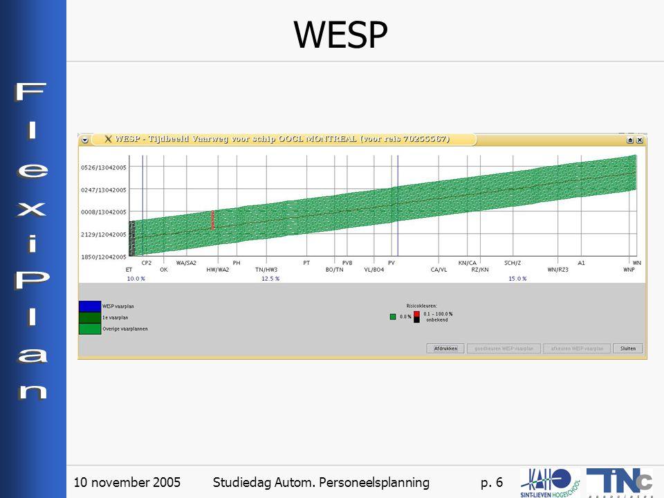 10 november 2005Studiedag Autom. Personeelsplanningp. 6 WESP