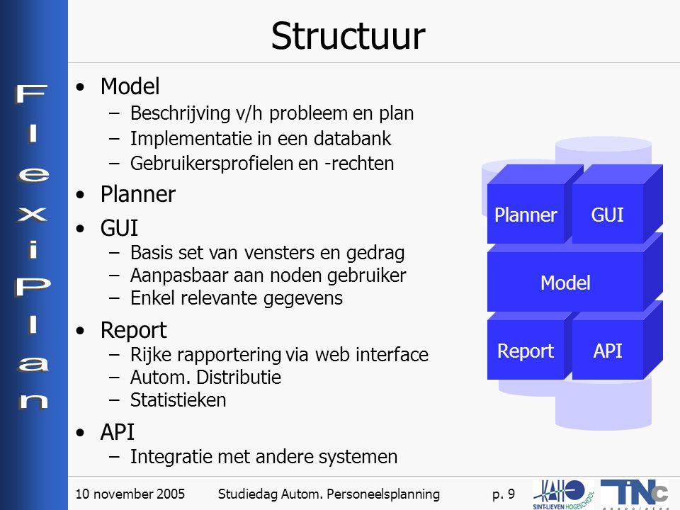 10 november 2005Studiedag Autom. Personeelsplanningp. 9 Structuur Model –Beschrijving v/h probleem en plan –Implementatie in een databank –Gebruikersp