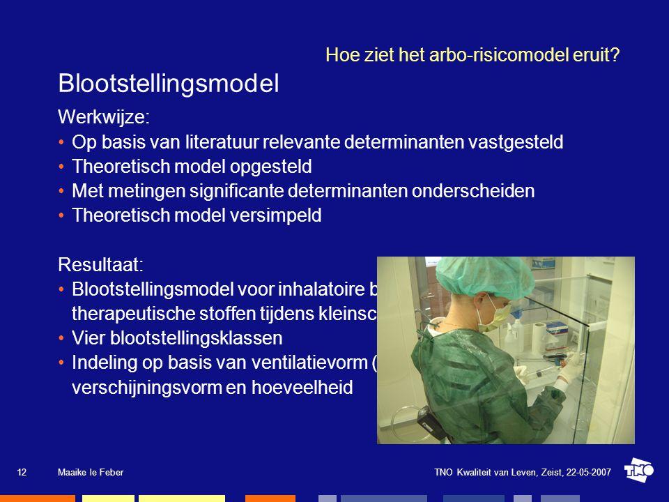 TNO Kwaliteit van Leven, Zeist, 22-05-2007Maaike le Feber12 Hoe ziet het arbo-risicomodel eruit? Blootstellingsmodel Werkwijze: Op basis van literatuu