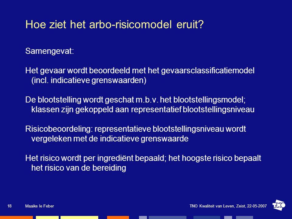 TNO Kwaliteit van Leven, Zeist, 22-05-2007Maaike le Feber18 Hoe ziet het arbo-risicomodel eruit? Samengevat: Het gevaar wordt beoordeeld met het gevaa