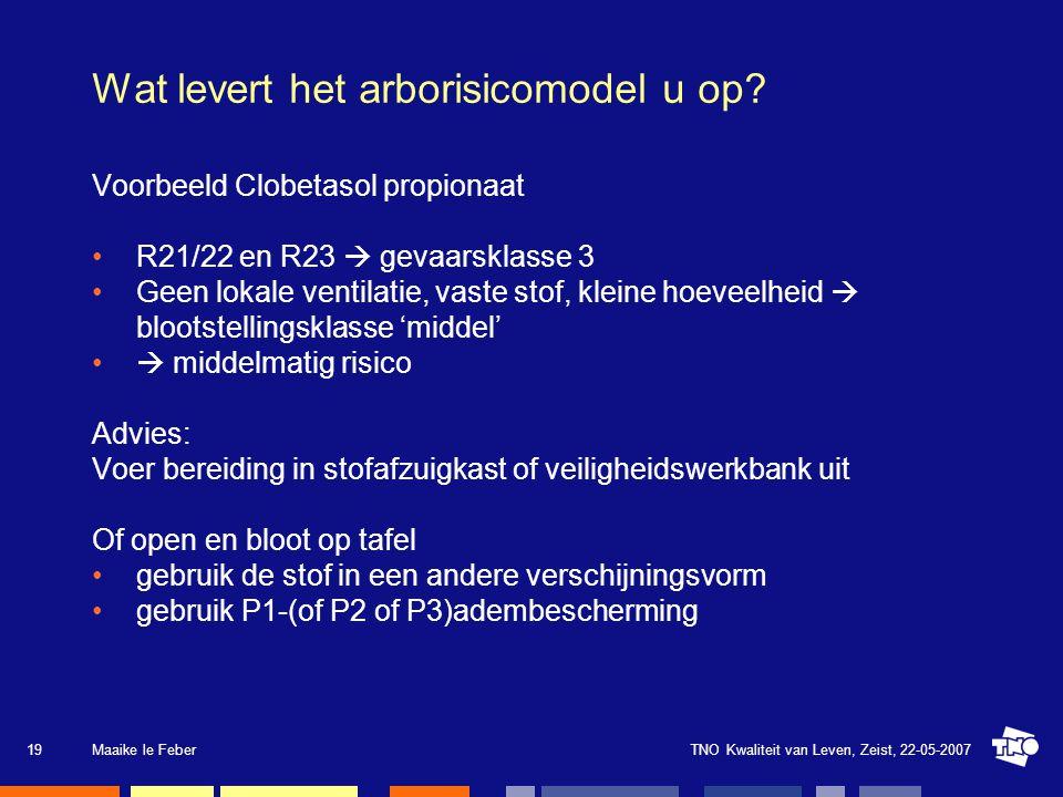 TNO Kwaliteit van Leven, Zeist, 22-05-2007Maaike le Feber19 Wat levert het arborisicomodel u op? Voorbeeld Clobetasol propionaat R21/22 en R23  gevaa