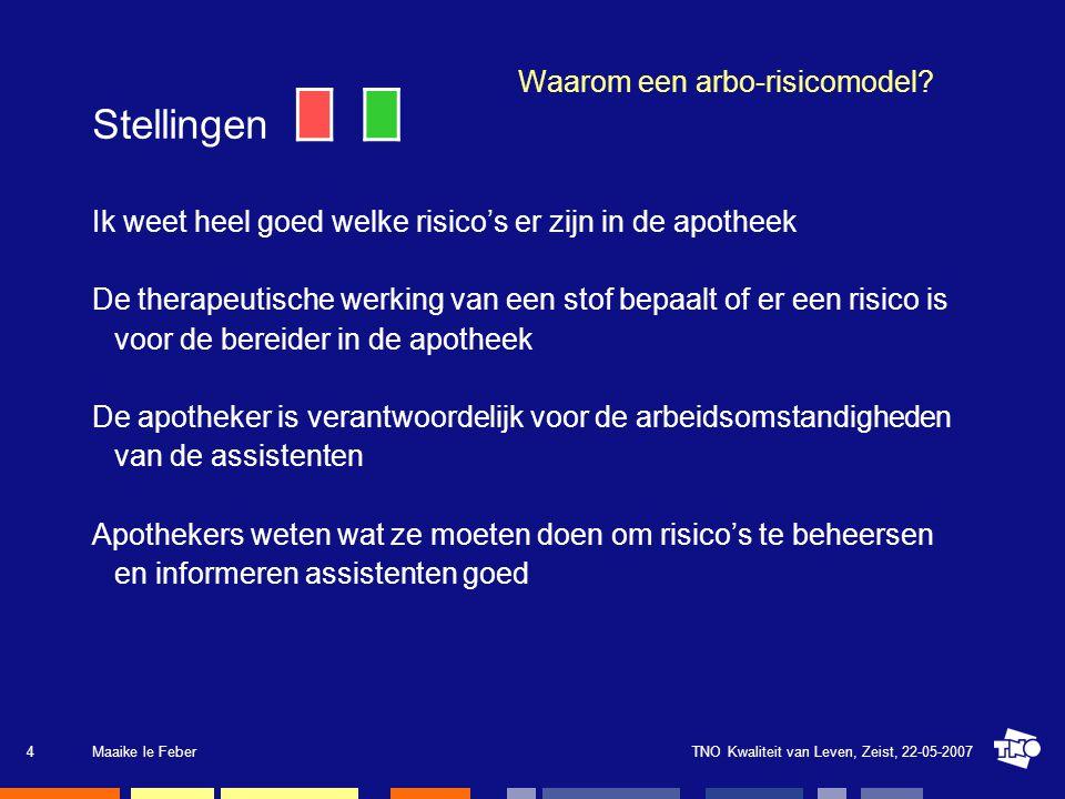 TNO Kwaliteit van Leven, Zeist, 22-05-2007Maaike le Feber5 Waarom een arbo-risicomodel.