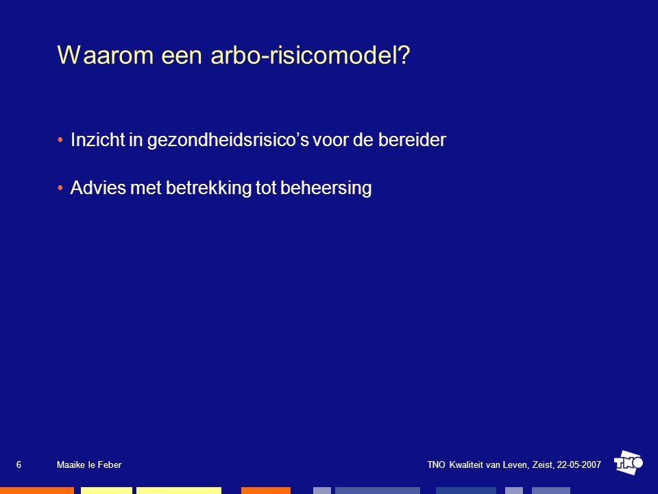 TNO Kwaliteit van Leven, Zeist, 22-05-2007Maaike le Feber6 Waarom een arbo-risicomodel? Inzicht in gezondheidsrisico's voor de bereider Advies met bet