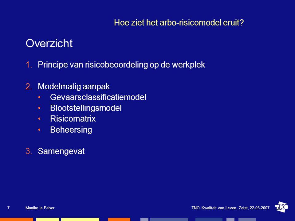 TNO Kwaliteit van Leven, Zeist, 22-05-2007Maaike le Feber7 Hoe ziet het arbo-risicomodel eruit? Overzicht 1.Principe van risicobeoordeling op de werkp