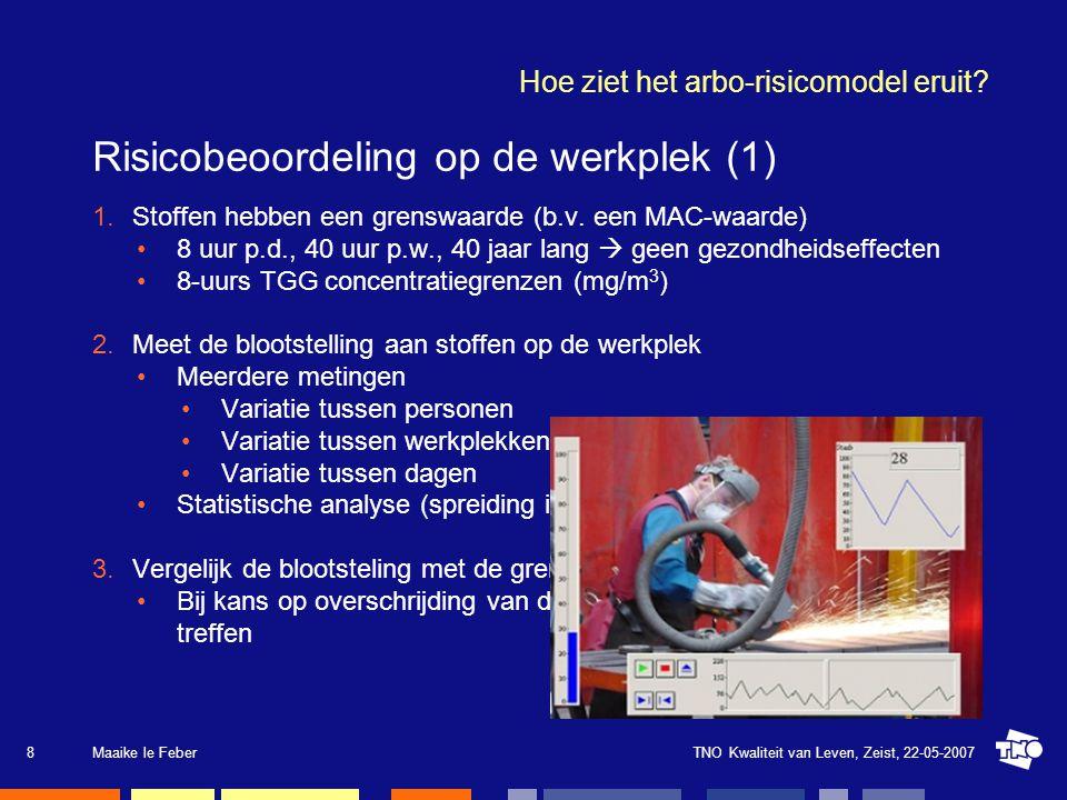 TNO Kwaliteit van Leven, Zeist, 22-05-2007Maaike le Feber8 Hoe ziet het arbo-risicomodel eruit? Risicobeoordeling op de werkplek (1) 1.Stoffen hebben