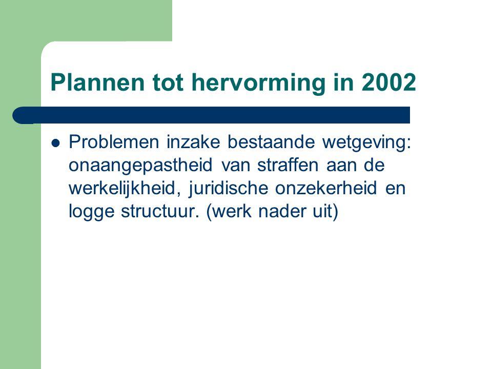 Plannen tot hervorming in 2002 Problemen inzake bestaande wetgeving: onaangepastheid van straffen aan de werkelijkheid, juridische onzekerheid en logg