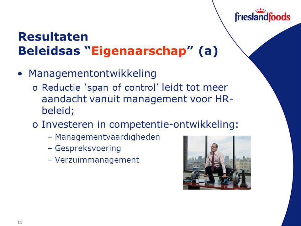10 Resultaten Beleidsas Eigenaarschap (a) Managementontwikkeling oReductie 'span of control' leidt tot meer aandacht vanuit management voor HR- beleid; oInvesteren in competentie-ontwikkeling: –Managementvaardigheden –Gespreksvoering –Verzuimmanagement