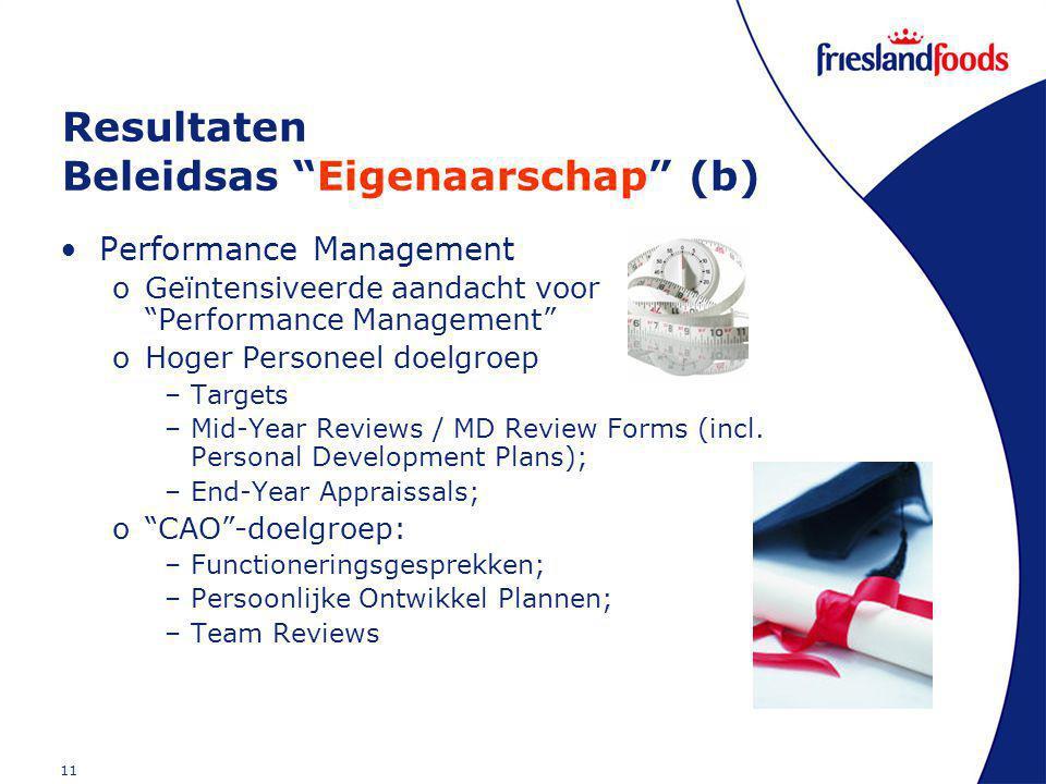 11 Resultaten Beleidsas Eigenaarschap (b) Performance Management oGeïntensiveerde aandacht voor Performance Management oHoger Personeel doelgroep –Targets –Mid-Year Reviews / MD Review Forms (incl.