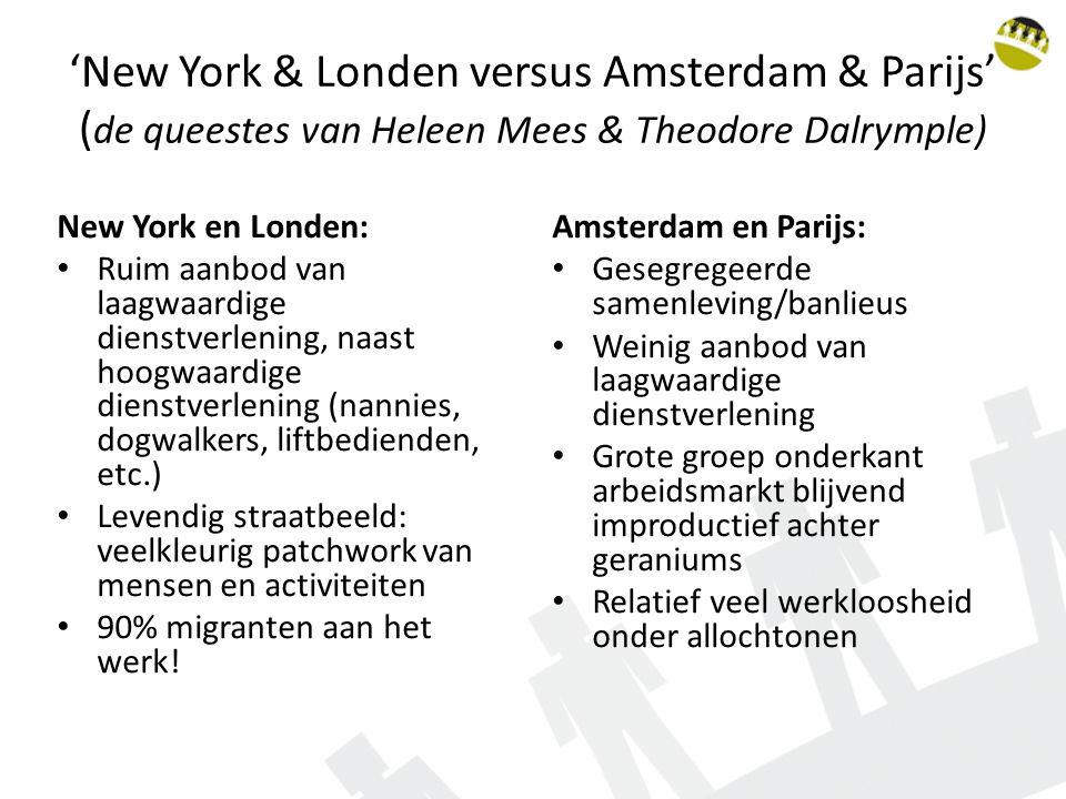 'New York & Londen versus Amsterdam & Parijs' ( de queestes van Heleen Mees & Theodore Dalrymple) New York en Londen: Ruim aanbod van laagwaardige die