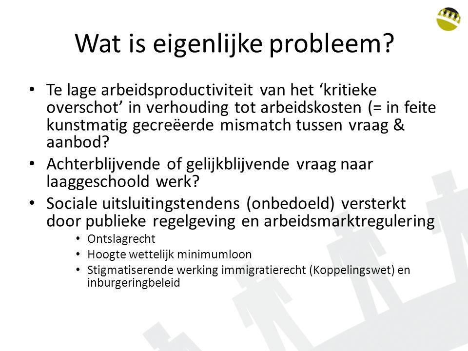 Wat is eigenlijke probleem? Te lage arbeidsproductiviteit van het 'kritieke overschot' in verhouding tot arbeidskosten (= in feite kunstmatig gecreëer