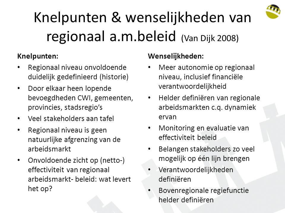 Knelpunten & wenselijkheden van regionaal a.m.beleid (Van Dijk 2008) Knelpunten: Regionaal niveau onvoldoende duidelijk gedefinieerd (historie) Door e