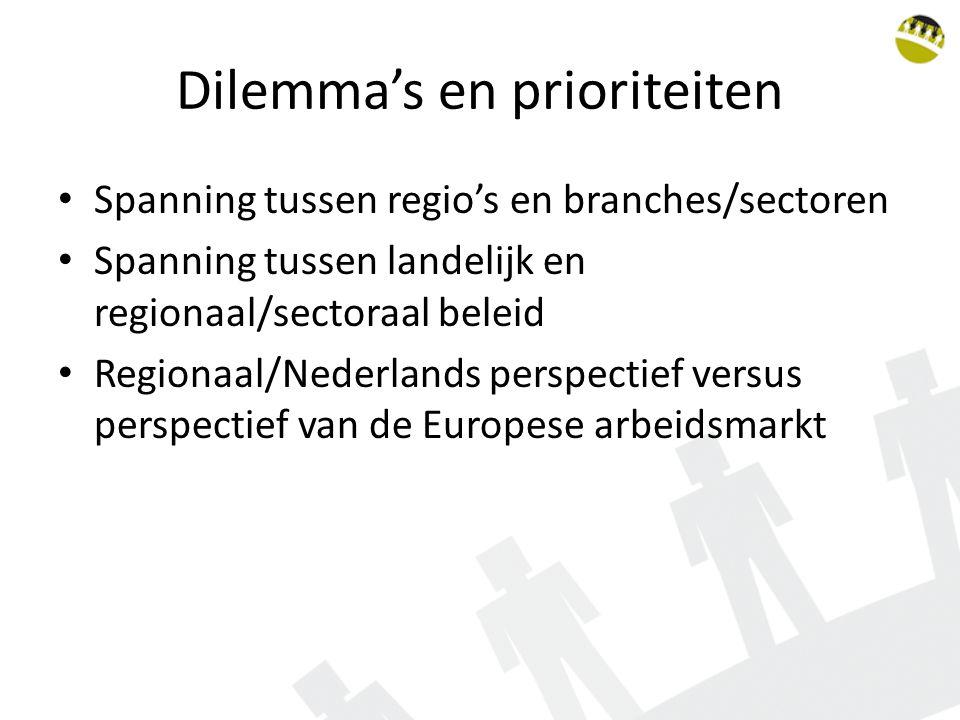 Dilemma's en prioriteiten Spanning tussen regio's en branches/sectoren Spanning tussen landelijk en regionaal/sectoraal beleid Regionaal/Nederlands pe