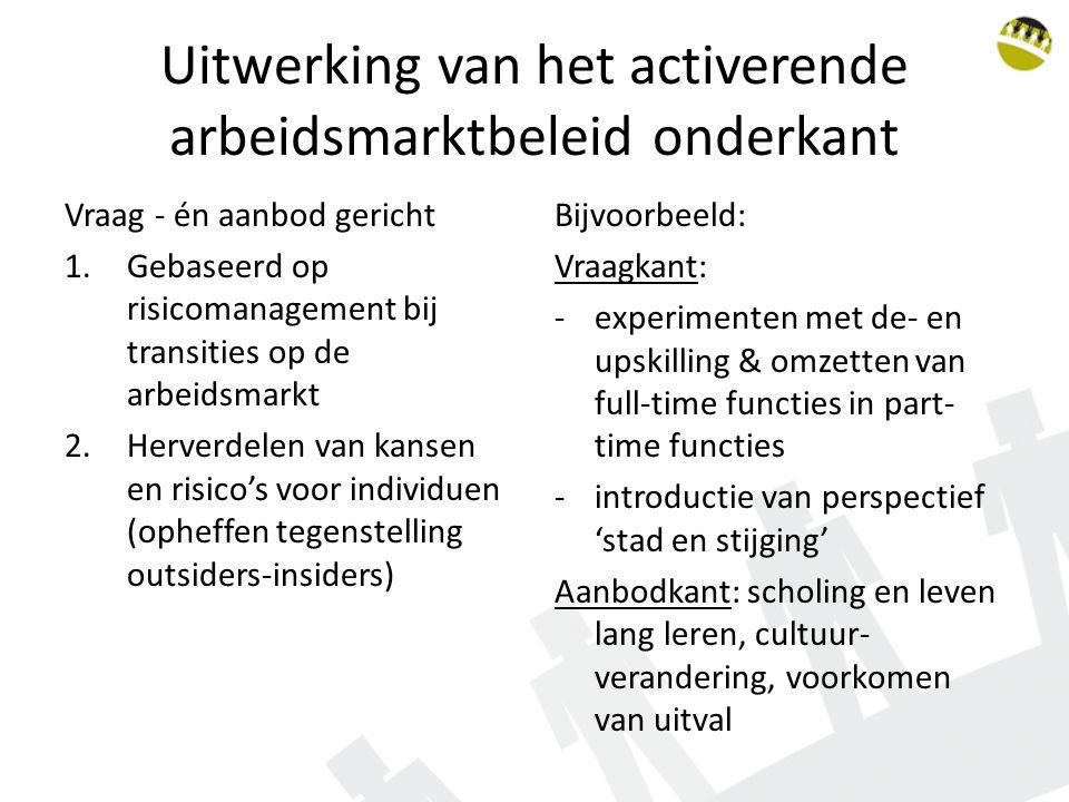 Uitwerking van het activerende arbeidsmarktbeleid onderkant Vraag - én aanbod gericht 1.Gebaseerd op risicomanagement bij transities op de arbeidsmark
