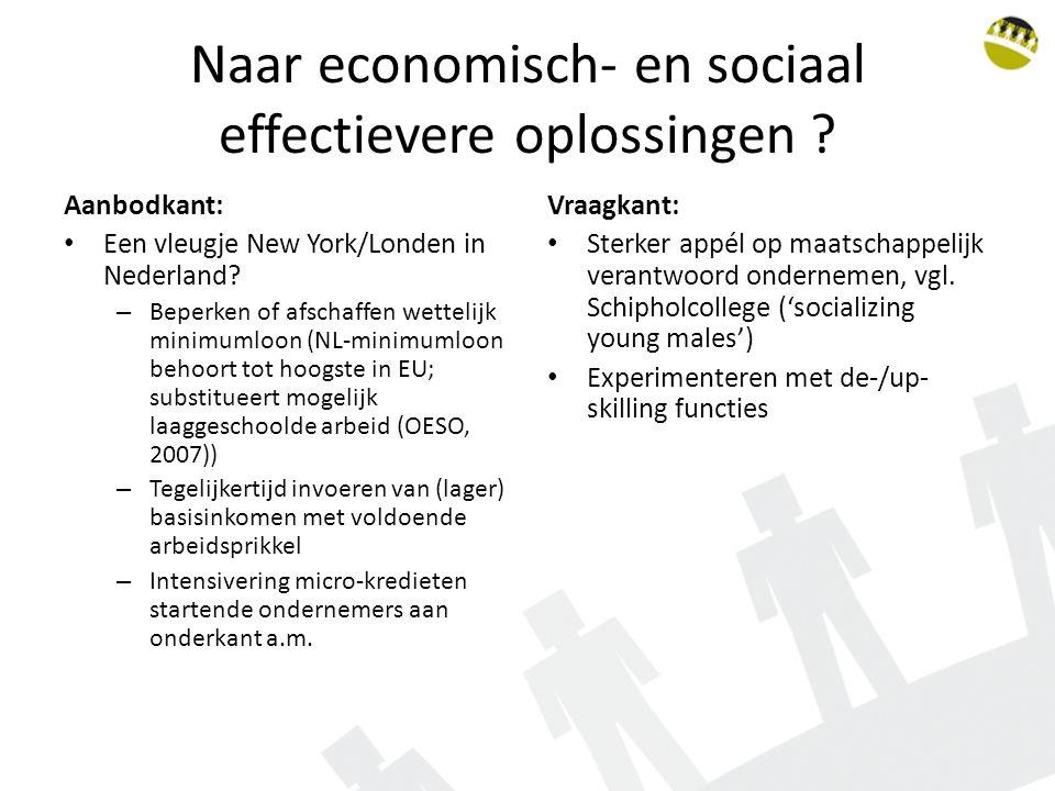 Naar economisch- en sociaal effectievere oplossingen ? Aanbodkant: Een vleugje New York/Londen in Nederland? – Beperken of afschaffen wettelijk minimu