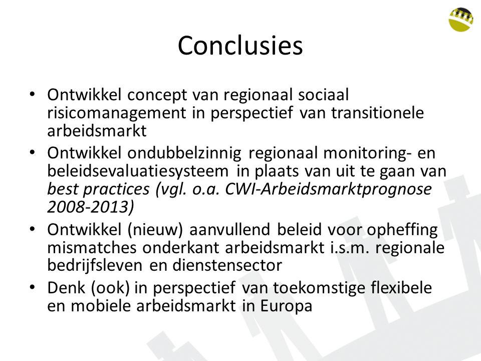 Conclusies Ontwikkel concept van regionaal sociaal risicomanagement in perspectief van transitionele arbeidsmarkt Ontwikkel ondubbelzinnig regionaal m
