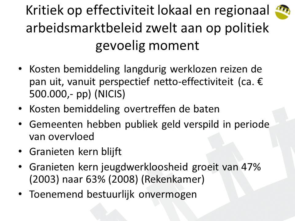 Kritiek op effectiviteit lokaal en regionaal arbeidsmarktbeleid zwelt aan op politiek gevoelig moment Kosten bemiddeling langdurig werklozen reizen de